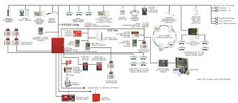 wiring diagrams for fire alarm systems the wiring diagram fire alarm wiring diagram addressable nodasystech wiring diagram