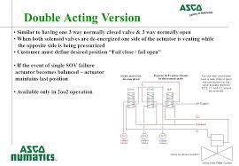 asco solenoid valve wiring diagram turcolea com air ride plumbing diagram at Air Valve Wiring Diagram