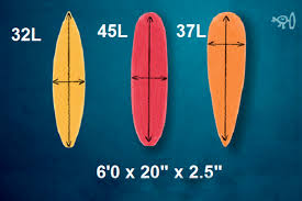 Beater Board Size Chart Volume To Weight Ratios Surf Simply