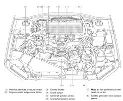 repair guides component locations component locations underhood sensor locations legacy and outback 2004 2 5l dohc engine