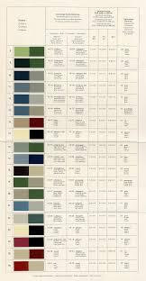 Mercedes Benz Ponton Paint Codes Color Charts Www