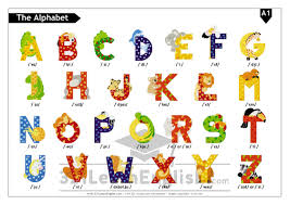 This page allows you to easily type phonetic transcriptions in the international phonetic alphabet (ipa). English Alphabet Pronunciation Letter