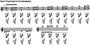 Fingering Music Wikipedia
