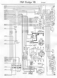 1966 dodge coronet wiring diagram wiring diagram for you • 1968 dodge coronet wiring diagram wiring diagram detailed rh 9 1 gastspiel gerhartz de 1966 dodge