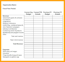 fundraising report template non profit budget template sample fundraiser budgeting for