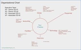 Visio Gantt Chart Template Download Free Visio Organization Chart Template Templates