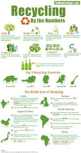 best reduce reuse recycle ideas preschool art recycling by the numbers infographic sustainability reduce reuse recycle