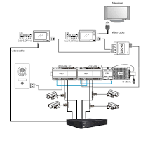 index of guides maestro connection diagram jpg acircmiddot magnetic lock manual pdf