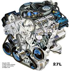 the chrysler 2 7 liter v6 engines 2 7 liter v6