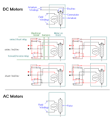 dc motor wiring diagram 4 wire dc image wiring diagram wiring diagram small dc motor the wiring diagram on dc motor wiring diagram 4 wire