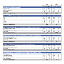 Satisfaction Survey Report 16 Customer Satisfaction Survey Templates Free Word Pdf