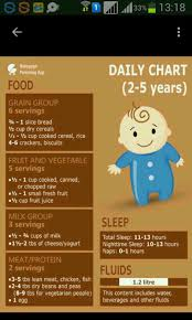 My Son Is 2 Years Old His Weight Is 9 2kg How To Increase