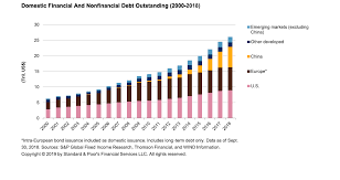 Credit Trends Demystifying Chinas Domestic Debt Market