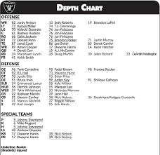 Raiders First 2018 Regular Season Depth Chart Who Replaces