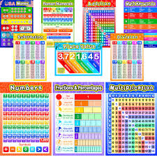 Addition Key Words Chart Blulu 12 Pieces Educational Math Posters For Kids With 80