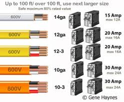 Single Phase 3 Phase Wire And Breaker Size Chart Resources