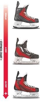 Hockey Skate Fit Chart Skate Fit Guide