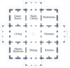 dining room vastu. right placement of rooms the sun has differing qualities energy as it moves across dining room vastu