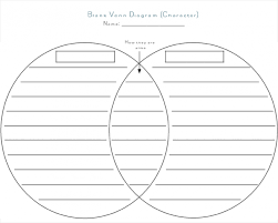 A Blank Venn Diagram Venn Diagram With Lines Under Fontanacountryinn Com