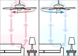 ceiling fan direction for winter ceiling fan rotation for winter com ceiling fan direction summer winter clockwise