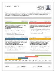 Modern Resume Format Pelosleclaire Com