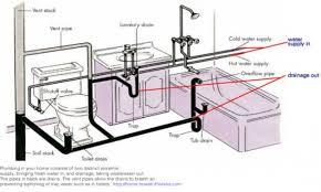 Second Floor Bathroom Plumbing Diagram