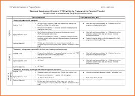 personal development plans sample personal development plan template leadership action enticing