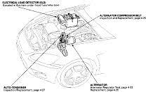 2003 honda s2000 electrical engine wiring diagram