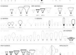 Par Bulb Chart Par Light Bulb Size Chart Thequattleblog Com