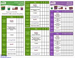Advocare Measurement Chart Advocare Measurement Chart Pin Weight Loss Chart