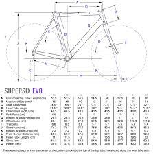 Supersix Evo Sizing Bikeradar