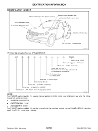 excellent 2004 infiniti fx35 fuse box diagram images best image 2003 Infiniti G35 Fuse Box Diagram fuse box diagram 2003 fx35 rwd auto electrical wiring diagram infiniti
