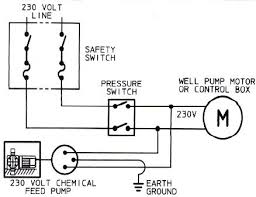wiring diagram 220 the wiring diagram 220 volt wiring diagram nilza wiring diagram