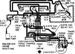 diagram for 1984 s10 2 8 liter v6 chevrolet s10 fixya i need a vacume diagram for a 1984 chevrolet s 10 2 8 liter v 6