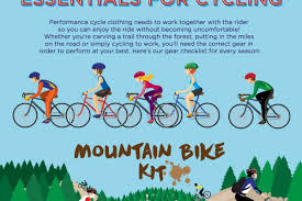 year round cycling essentials from halfords
