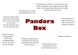 greek mythology pandora box greek mythology pandora box clip art  mood board greek mythology mood board