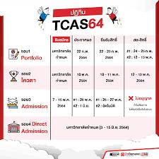 สรุป ปฏิทิน และ กำหนดการ TCAS64 ที่ DEK64 ต้องรู้! - OnDemand