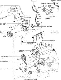 solved toyota camry engine diagram exploded view fixya exploded view of the timing belt and related components 5s fe engine