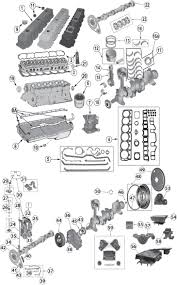 jeep l ci inline cylinder engine replacement if you are looking for oem jeep replacement engine parts or want to upgrade your 4 0l inline 6 cylinder engine we have everything that you will need