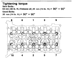 Bolt Tightening Torque Chart In Nm Where To Find Head Bolt And Cam Torque Specs