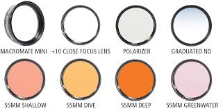 Lens Filter Chart Guide For The Best Filter For Your Gopro Underwater