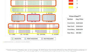 Cibc Seating Chart With Seat Numbers Seating View For Cibc Theatre Section Dress Circle C Row A