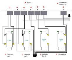 gang switch box wiring diagram wirdig wiring a 4 gang outlet help wiring a 4 gang switch