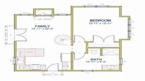 kerala home plan design house plans with pool new rit floor inspirational still unique designer simple
