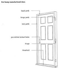 installing exterior door mobile home. door and frame installing exterior mobile home