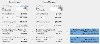 Mortgage Refinance Calculator Excel The Ultimate Refinancing Spreadsheet Calculator Keep Thrifty