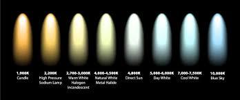 Understanding Color Temperature Kelvin Led Flashing Light Bar