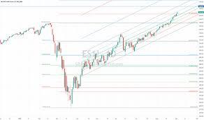 S&p futures contracts were a phenomenal success. E Mini S P 500 Chart Analysis 2 Sep 2020
