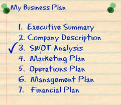 Key Areas of Business Owner Planning Office Support   Office