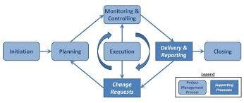 Desai Management Consulting